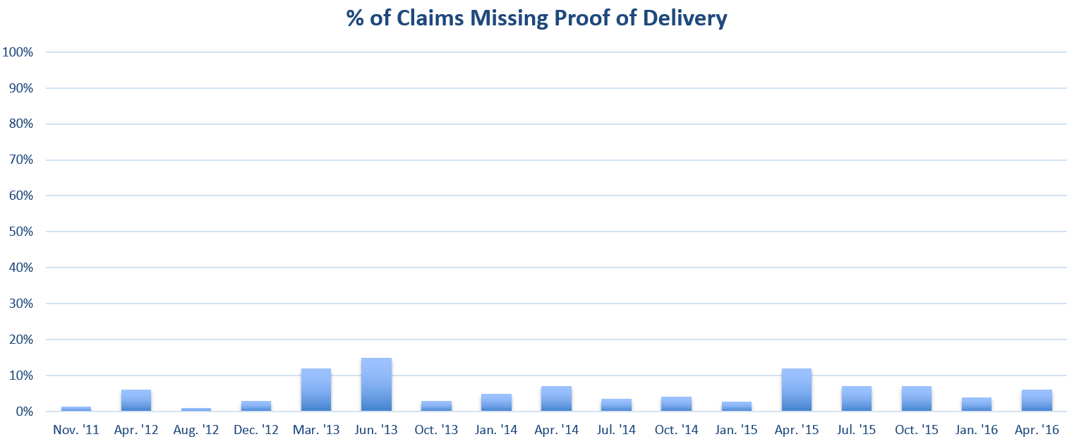 Missing Proof of Delivery.png